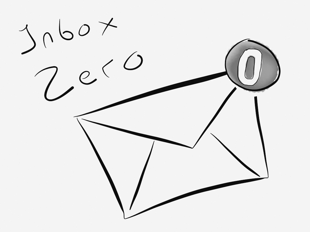 Inbox Zero is Not a Myth